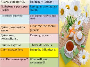 Распространённые фразы в кафе Я хочу есть (пить). I'mhungry(thirsty). Пойдём