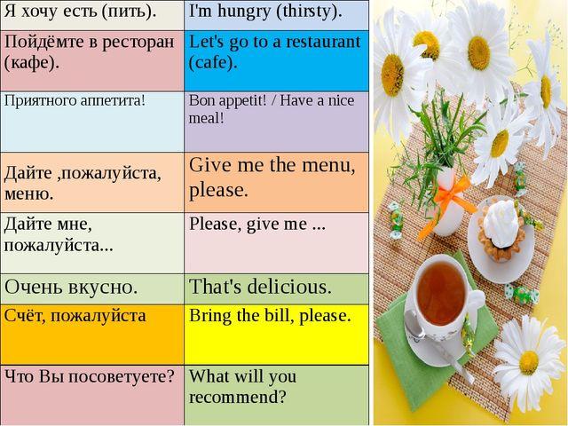 Распространённые фразы в кафе Я хочу есть (пить). I'mhungry(thirsty). Пойдём...