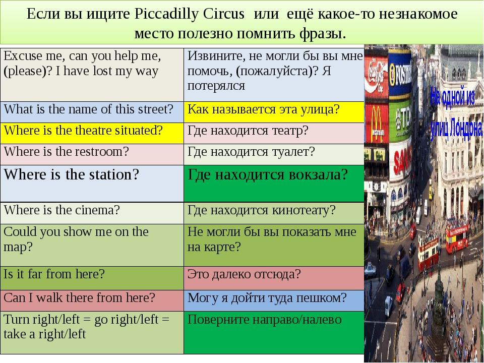 Если вы ищите Piccadilly Circus или ещё какое-то незнакомое место полезно пом...