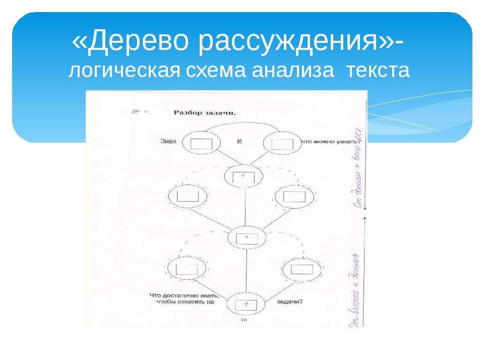 «Дерево рассуждения»- логическая схема анализа текста задачи.