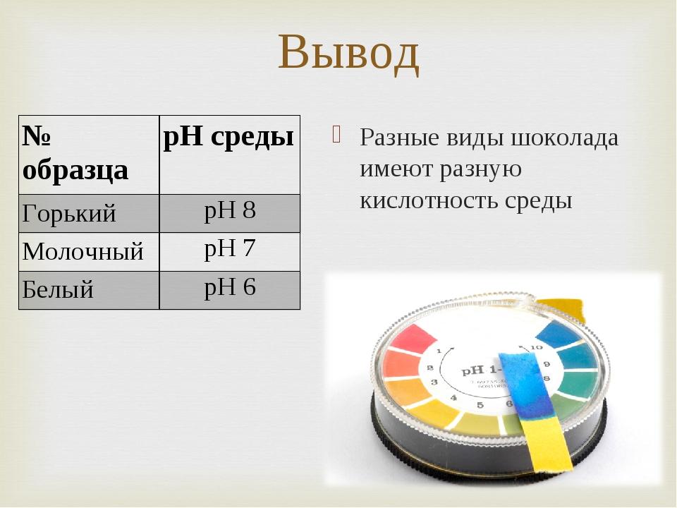 Вывод Разные виды шоколада имеют разную кислотность среды № образцаpH среды...