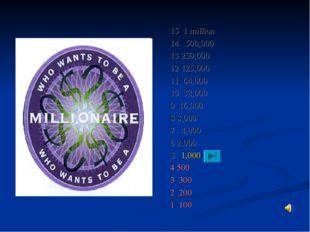 15 1 million 14 500,000 13 250,000 12 125,000 11 64,000 10 32,000 9 16,000 8