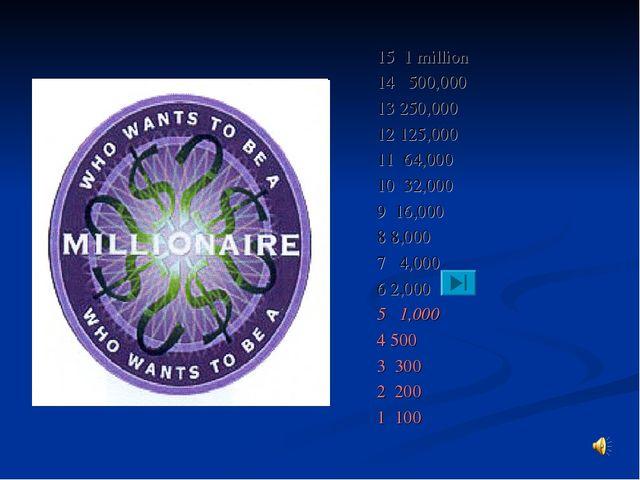 15 1 million 14 500,000 13 250,000 12 125,000 11 64,000 10 32,000 9 16,000 8...