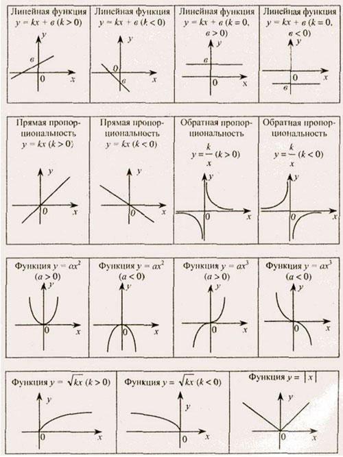 контрольная работа по математике 6 чесноков