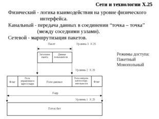 Сети и технологии Х.25 Физический - логика взаимодействия на уровне физическо