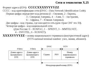 Сети и технологии Х.25 Формат адреса (IDN): CCCCXXXXYYYYZZ CCCC - код идентиф