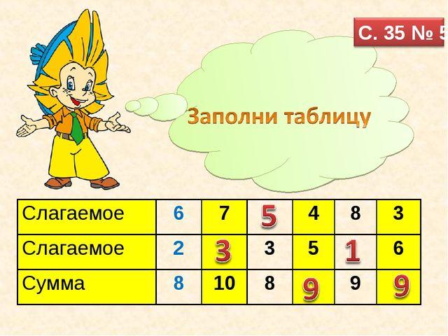 Слагаемое67483 Слагаемое2356 Сумма81089