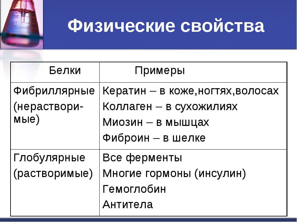 Физические свойства Белки Примеры Фибриллярные (нераствори-мые)Кератин – в...