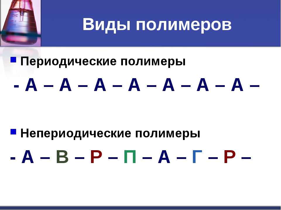 Виды полимеров Периодические полимеры - А – А – А – А – А – А – А – Непериоди...