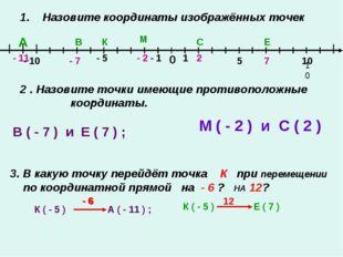 1. Назовите координаты изображённых точек 0 1 - 1 5 10 10 - 5 - 10 А В К М С