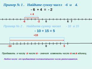 Пример № 1 . Найдите сумму чисел -6 и 4. 0 6 7 -2 - 6 + 4 = - 2 -6 + 4 Пример