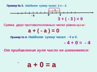 Пример № 5. Найдите сумму чисел 3 и – 3. 0 3 - 3 Сумма двух противоположных