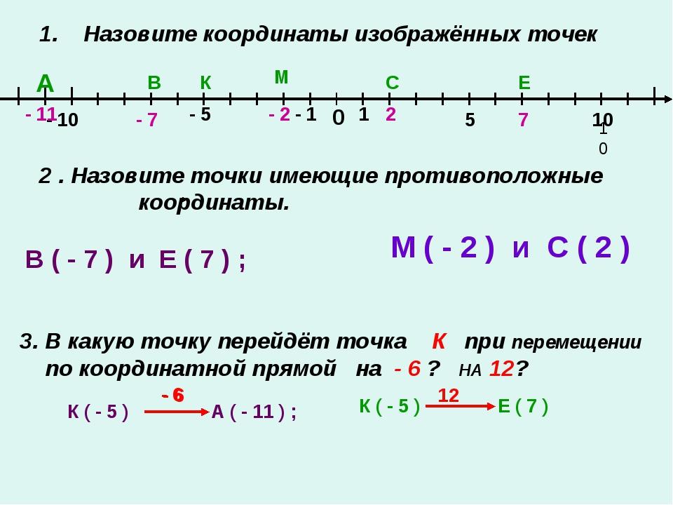 1. Назовите координаты изображённых точек 0 1 - 1 5 10 10 - 5 - 10 А В К М С...