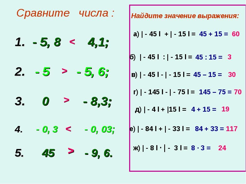 Сравните числа : - 5, 8 4,1; 2. - 5 - 5, 6; 3. 0 - 8,3; 4. - 0, 3 - 0, 03; 5...