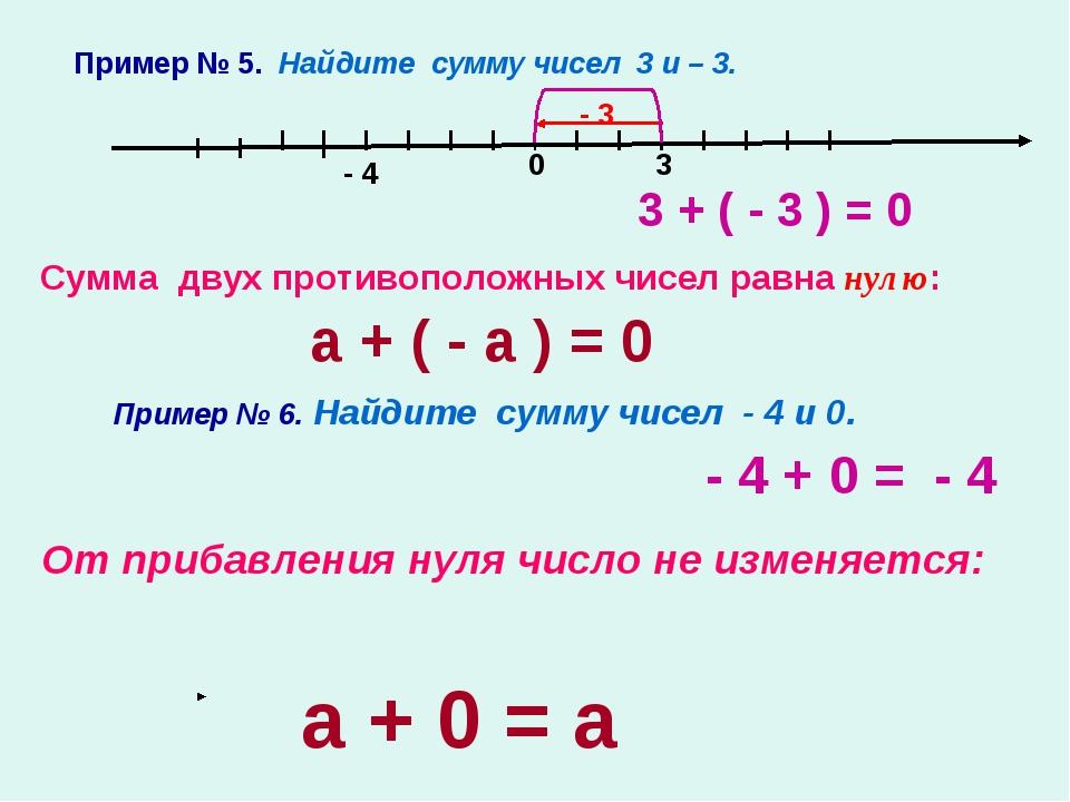 Пример № 5. Найдите сумму чисел 3 и – 3. 0 3 - 3 Сумма двух противоположных...