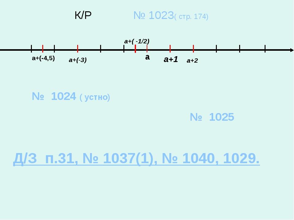К/Р № 1023( стр. 174) а а+(-3) а+2 а+(-4,5) а+1 а+( -1/2) № 1024 ( устно) №...