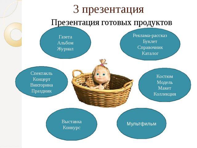 3 презентация Презентация готовых продуктов Газета Альбом Журнал Спектакль Ко...