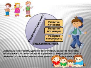 Содержание Программы Виды деятельности Содержание Программы должно обеспечив