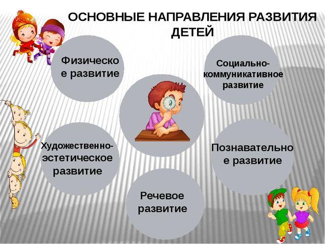 ОСНОВНЫЕ НАПРАВЛЕНИЯ РАЗВИТИЯ ДЕТЕЙ Физическое развитие Социально- коммуникат...