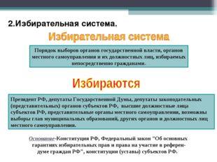 2.Избирательная система. Порядок выборов органов государственной власти, орга