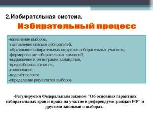 2.Избирательная система. -назначение выборов, -составление списков избирателе