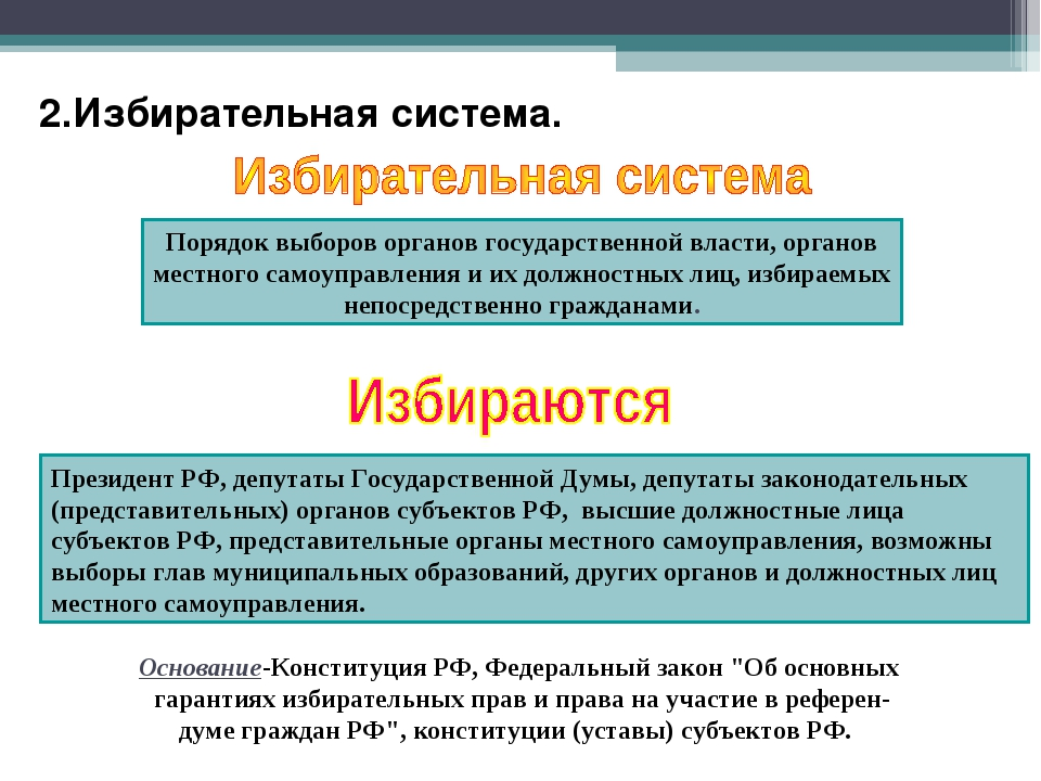 2.Избирательная система. Порядок выборов органов государственной власти, орга...