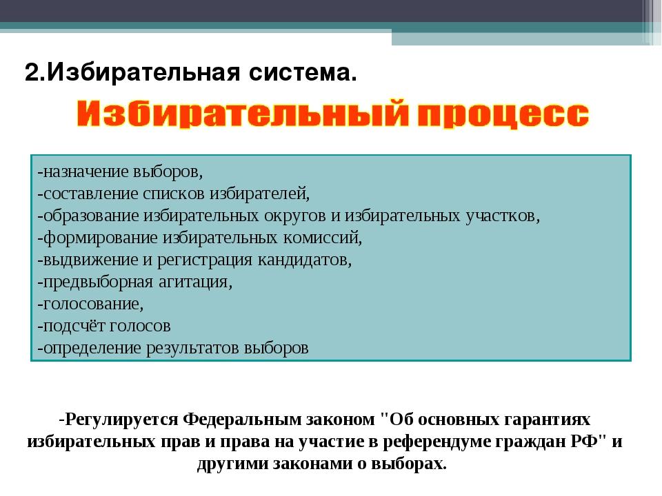 2.Избирательная система. -назначение выборов, -составление списков избирателе...