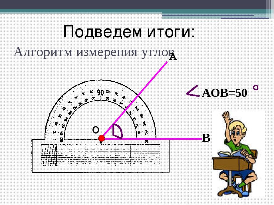 Алгоритм измерения углов