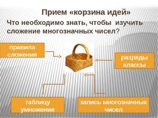 Прием «корзина идей» Что необходимо знать, чтобы изучить сложение многозначн