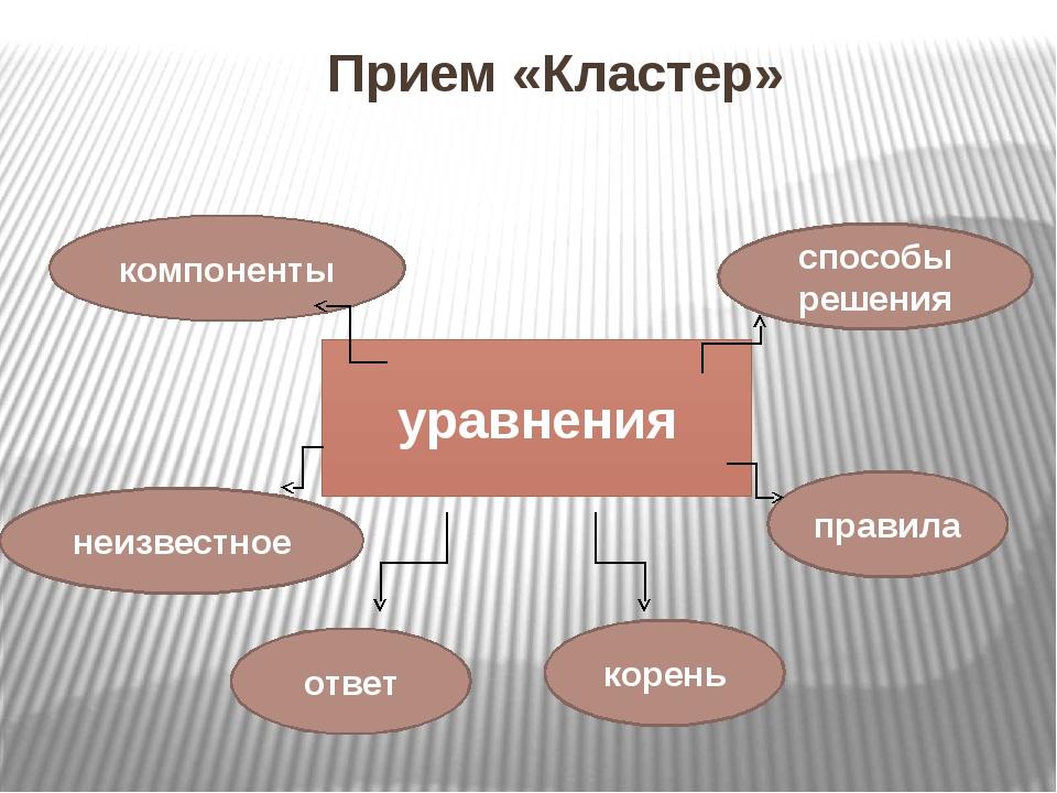 Прием «Кластер» уравнения компоненты ответ корень неизвестное способы решения...