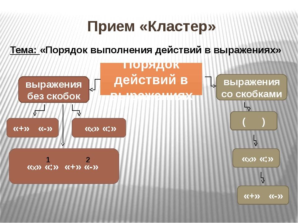 Прием «Кластер» Порядок действий в выражениях «+» «-» «Х» «:» выражения со ск...
