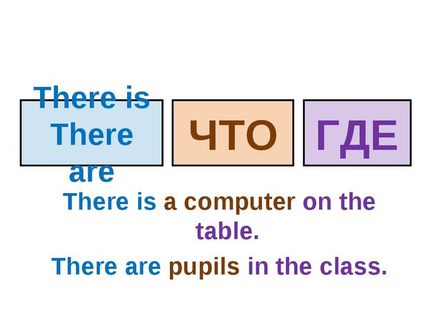 There is a computer on the table. There are pupils in the class. There is The...