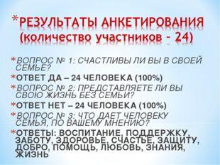 ВОПРОС № 1: СЧАСТЛИВЫ ЛИ ВЫ В СВОЕЙ СЕМЬЕ? ОТВЕТ ДА – 24 ЧЕЛОВЕКА (100%) ВОП