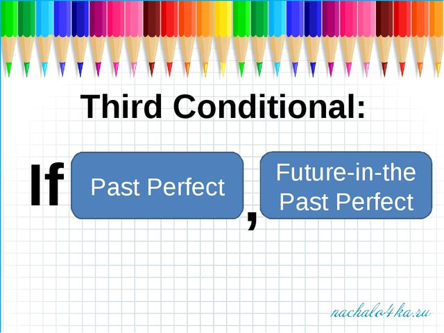 Third Conditional: If Past Perfect , Future-in-the Past Perfect