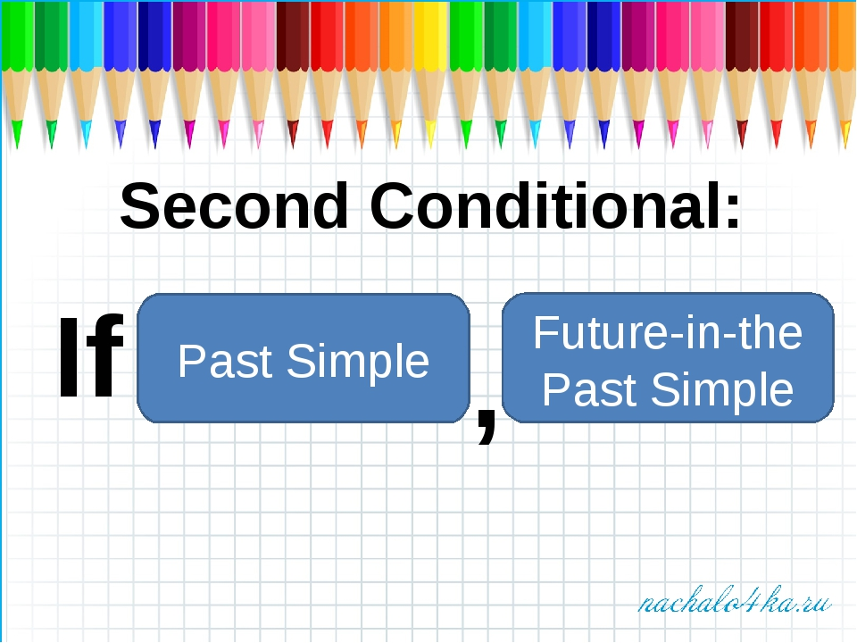 Second Conditional: If Past Simple , Future-in-the Past Simple