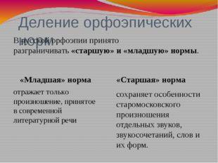 Деление орфоэпических норм «Младшая» норма отражает только произношение, при