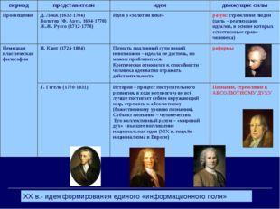 XX в.- идея формирования единого «информационного поля» периодпредставители