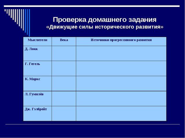 Проверка домашнего задания «Движущие силы исторического развития» МыслителиВ...
