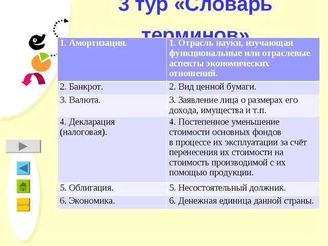 3 тур «Словарь терминов» 1. Амортизация.1. Отрасль науки, изучающая функцион...