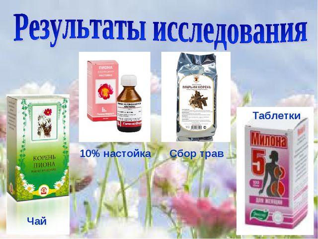 10% настойка Сбор трав Таблетки Чай