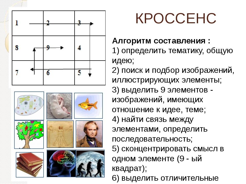 КРОССЕНС Алгоритм составления : 1) определить тематику, общую идею; 2) поиск...