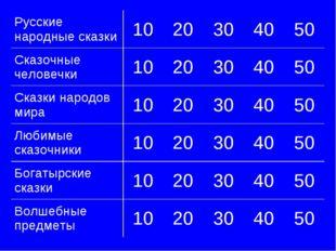 Русские народные сказки1020304050 Сказочные человечки1020304050 Ска