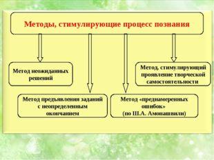 Методы, стимулирующие процесс познания Метод неожиданных решений Метод, стиму
