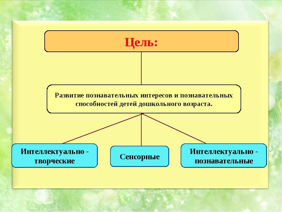 Цель: Развитие познавательных интересов и познавательных способностей детей д...