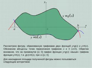 x y 0 a b Рассмотрим фигуру, образованную графиками двух функций y=g(x) и y=h