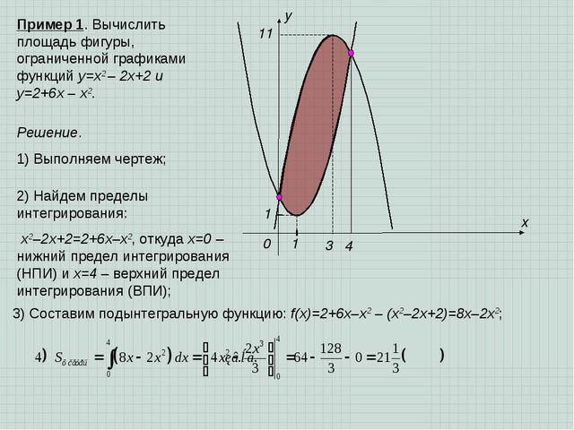 x y 0 1 1 3 11 4 Пример 1. Вычислить площадь фигуры, ограниченной графиками ф...