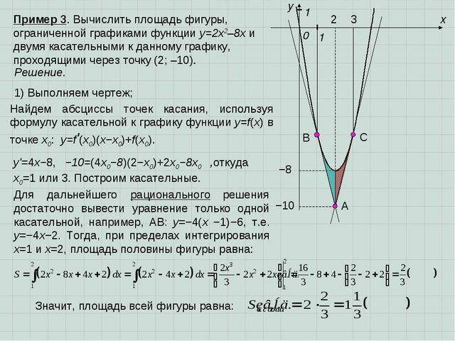 x y 0 Пример 3. Вычислить площадь фигуры, ограниченной графиками функции y=2x...