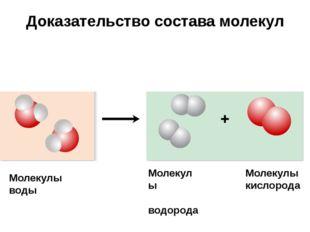 Доказательство состава молекул Молекулы воды Молекулы водорода Молекулы кисло