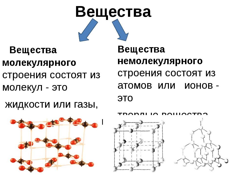 Вещества молекулярного строения состоят из молекул - это жидкости или газы,...