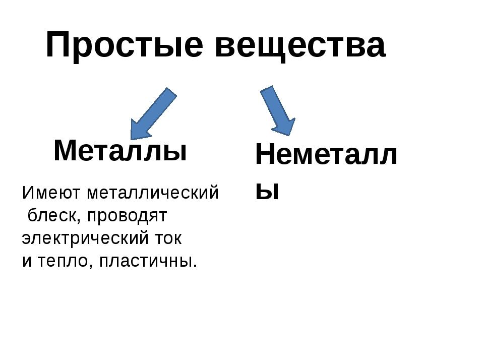 Простые вещества Металлы Неметаллы Имеют металлический блеск, проводят электр...